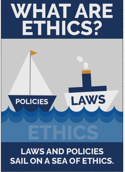 What Are Water Ethics?